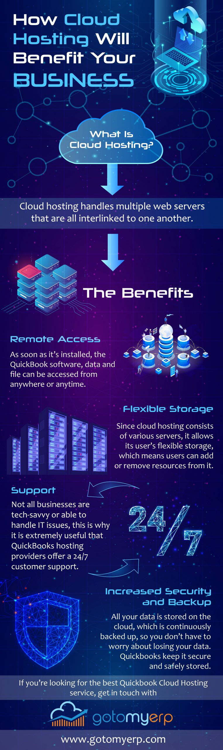 How cloud hosting will benefit your business