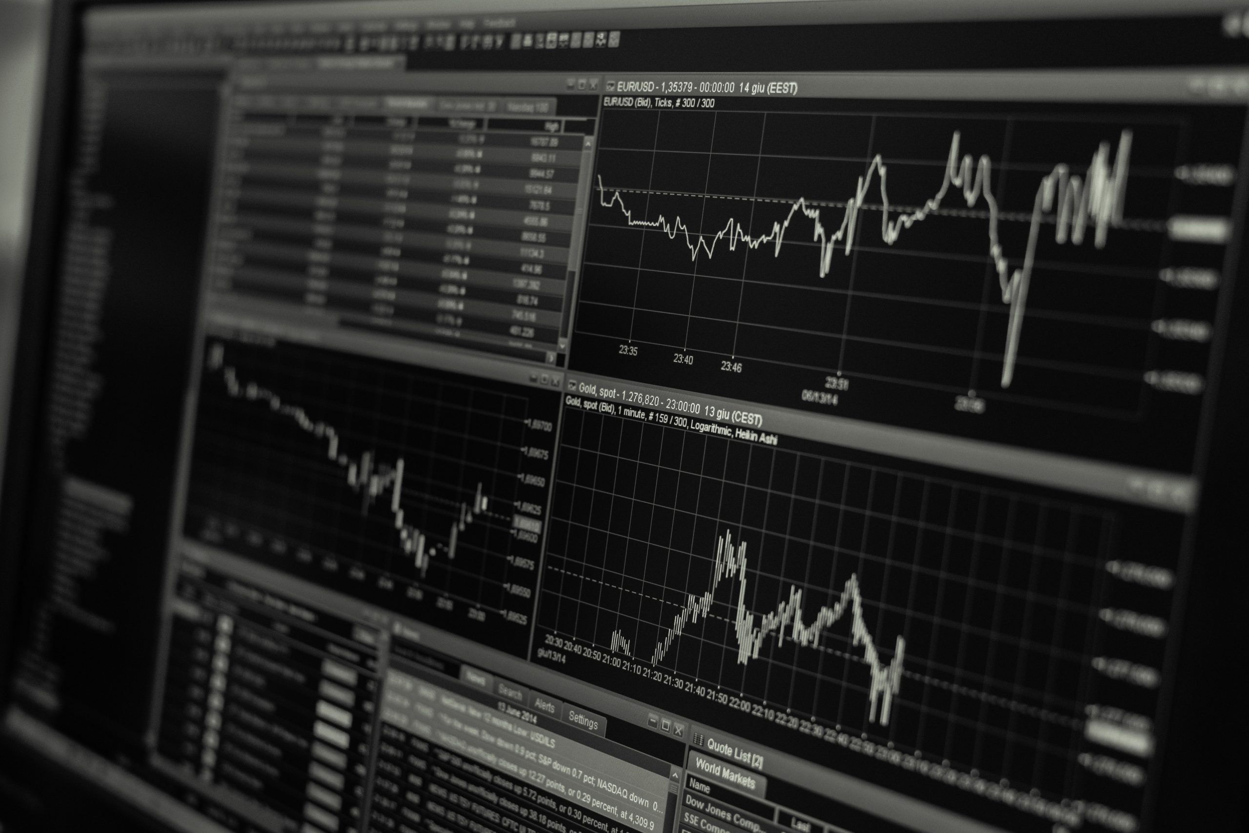 Different types of graphs showing financial data